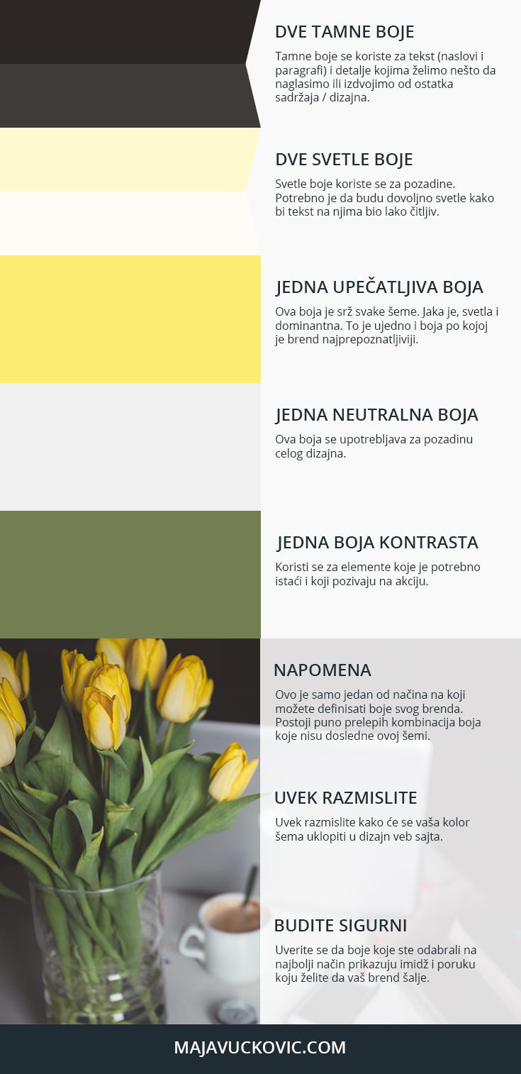 Kako izabrati kolor šemu za brend ukoliko niste dizajner
